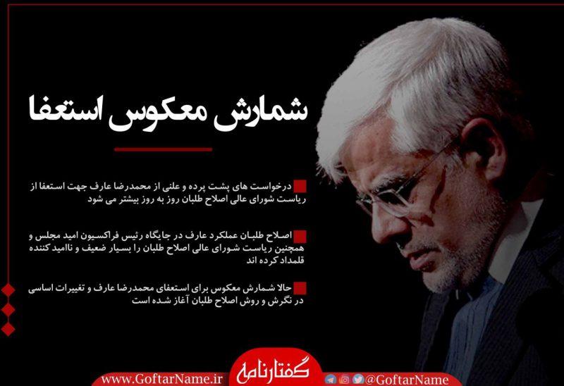 درخواست های پشت پرده و علنی از محمدرضا عارف جهت استعفا از ریاست شورای عالی اصلاح طلبان روز به روز بیشتر می شود